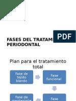 Fases Del Tratamiento PeriodontaL