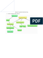 bubble cluster research diagrams