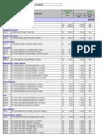 Lista Precios Licores Yichang