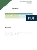 Diferencia Entre Afiliada y Asociadaf