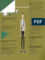 Infográfico AmbientePersonaldeAprendizaje
