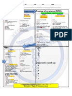 CS Blue Sheet Mnemonics - USMLE Step 2 CS - Www.medical Institution.com