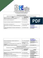 Lista de Pasantías EIM 2015