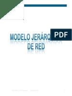 Modelo Jerarquico de Red