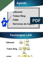 Ethernet Token Ring FDDI