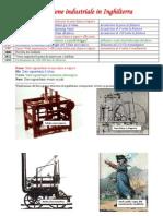 Tabella Cronologica Rivoluzione Industriale in Inghilterra