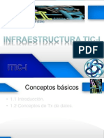 ITIC-OnE- T1 Breve TX de Datos