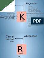 kimia unsur