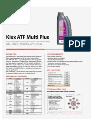 Kixx ATF Multi Plus_Catalog | Automatic Transmission | Motor