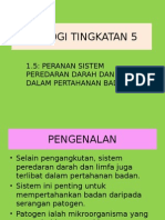 Biologi Tingkatan 5