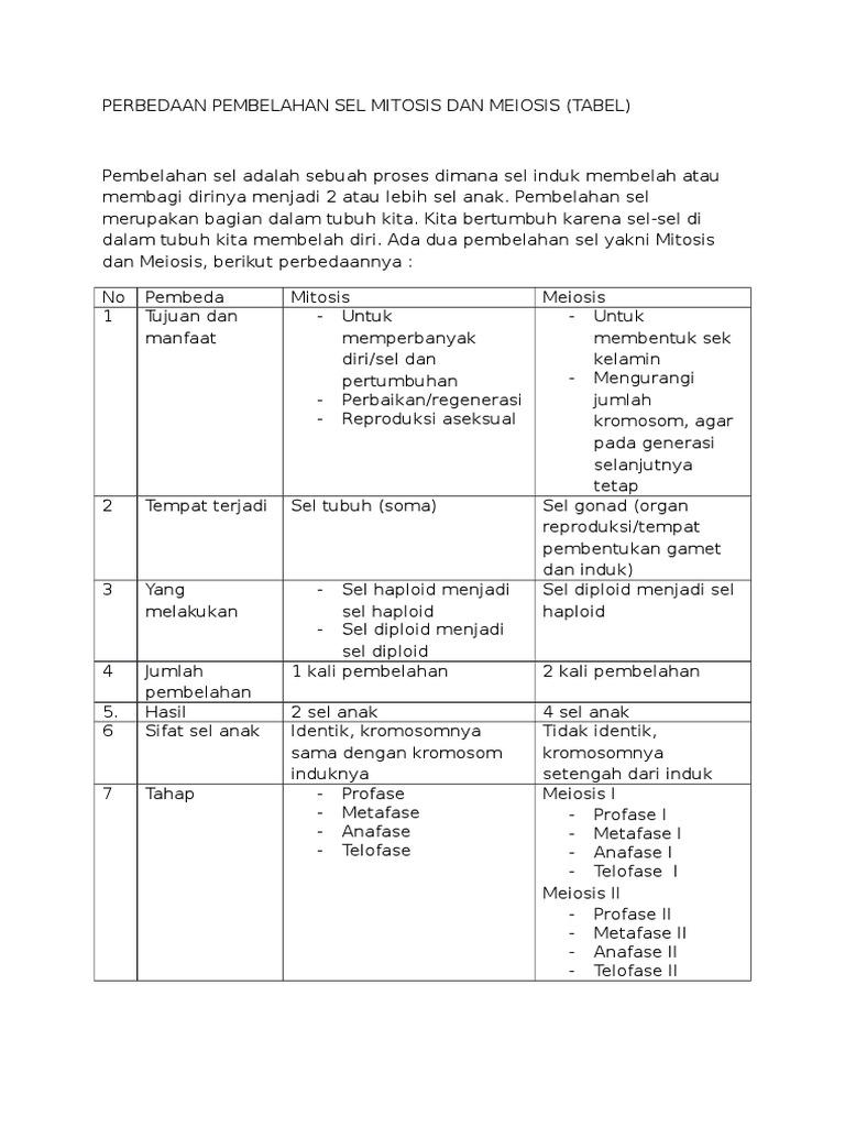 Tabel Perbedaan Pembelahan Sel Secara Mitosis Dan Meiosis
