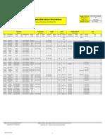 Lista de Señales Cableadas HD J 0100.01 01a