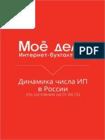 Динамика числа ИП в России (по состоянию на 01.04.15)
