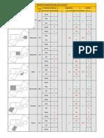 tabla pdf