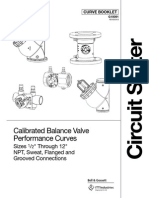Calibrated Balance Valve Performance Curves