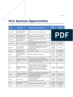 MCC Business Opportunities