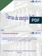 curvasdeenergialivre2010-100408134250-phpapp01.pdf