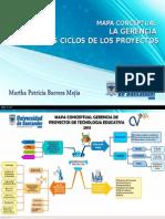 Gerencia de Proyectos de tecnologia educativa