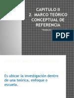 Capìtulo II  marco teórico conceptual de referencia