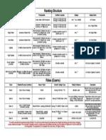 AA RANKING.xlsx - Sheet 1 - Ranking Structure (2)