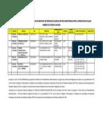 1. Empresas Prestadoras de Servicios de Residuos Solidos (Eps-rs)
