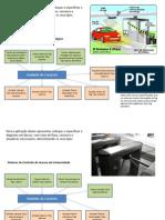 Correção Exercícios Sistemas - Sensores e Atuadores