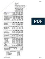 ryan stoker wasatch manufacturing master budget (pdf)