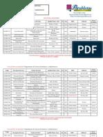 Lista de Libros departamento de la universidad de arecibo