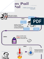 infographic rd
