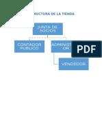 Estructura de La Tienda