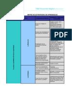 Matriz Estrategias de Aprendizaje Con TIC