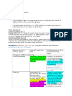 jenna brooks content area oral lesson plan 3 18 15