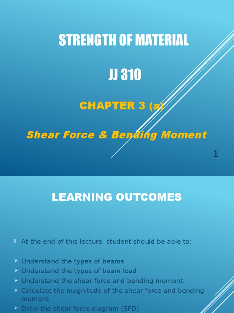 Jj310 Strength Of Material Chapter 3a Shear Force Bending Moment Moments And Diagram A Beam Structure