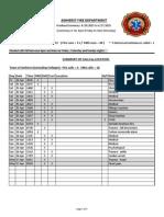 AFD runs Late April 2015