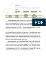 Tabel Pengamatan Induksi Thermal