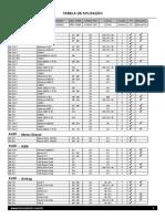00000 Tabela de Aplicacao Tm536 Por