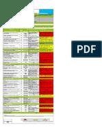 Pauta Autoevaluacion Cumplimiento Planesi (1)