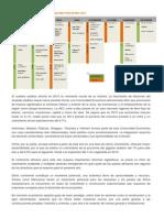 Plan Africa&Asia 2015