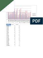 group voice data analysis, spring 2015