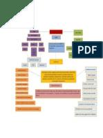 burocracia de weber.docx