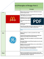 final part 2 the elements and principals of design