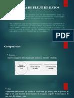 Exposicion DFD, Especificacion Procesos y Diagramas de Accion