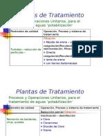 Operaciones y Procesos en Tratamiento