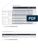 Polycom Certification Quick Reference Guide 112012