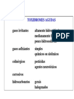 8 Toxidromes agudas