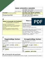 Perfektregeln_mit Übersetzung.doc