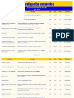 investigación económica Índice Histórico Anual, 1941-2012 (por autor)