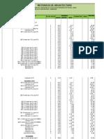 Formula Polinomica y Presupuesto Final
