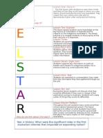 edss overview handout