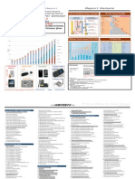 DB FEM Solutions